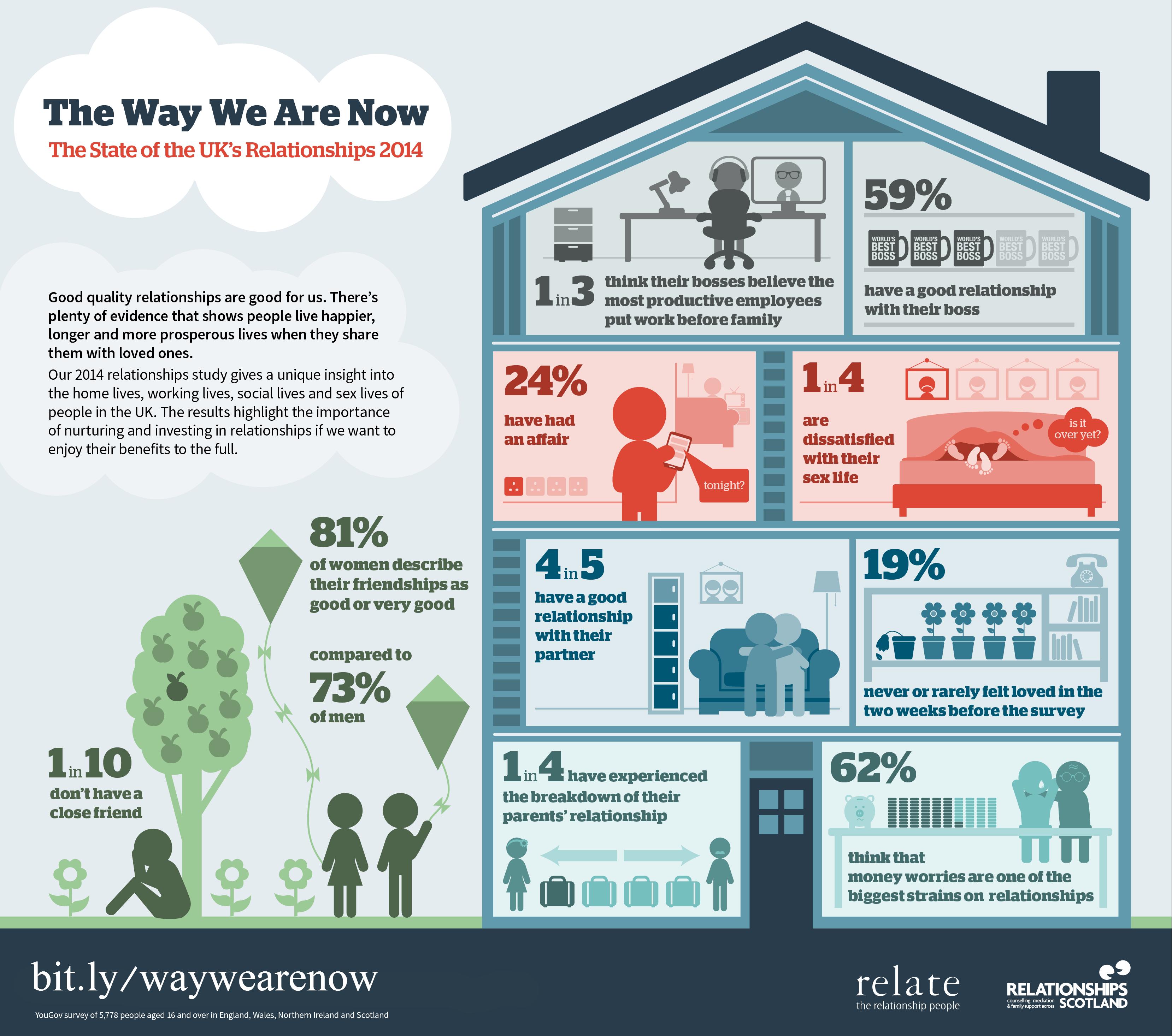 WWAN house infographic